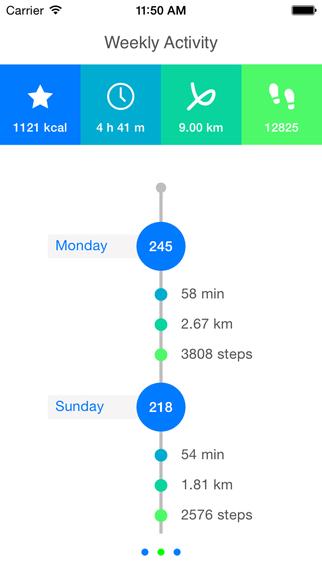 Get Moving, el monitor de actividad diaria para iOS 1