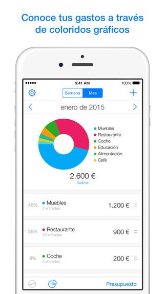 Saved, una excelente aplicación para llevar tus gastos y presupuestos 2