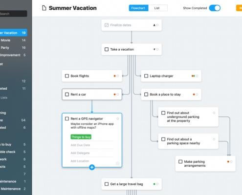 Taskheat administrador de tareas para Mac